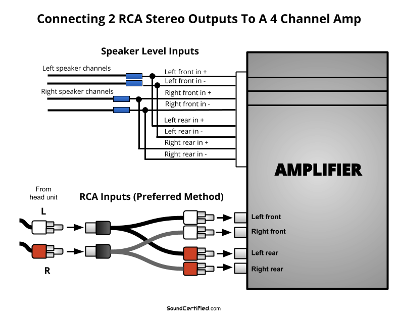 4-channel-amp-Y-adapter-input-diagram.png